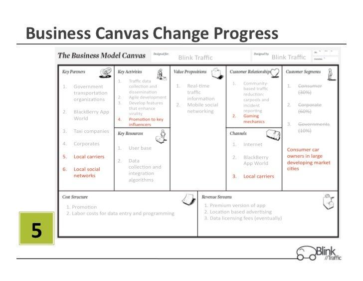 Business Canvas Change Progress   5