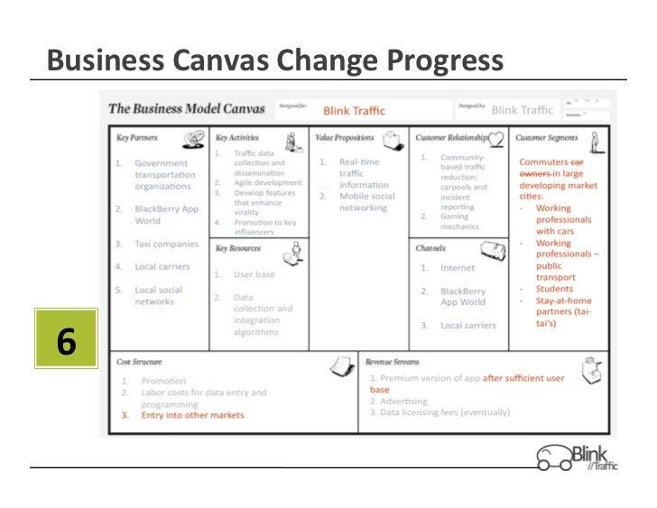 Business Canvas Change Progress   6