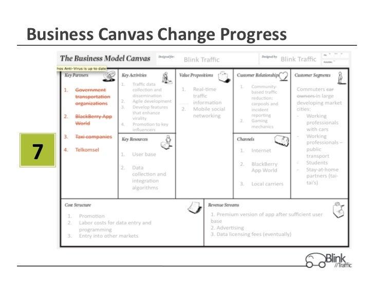 Business Canvas Change Progress   7