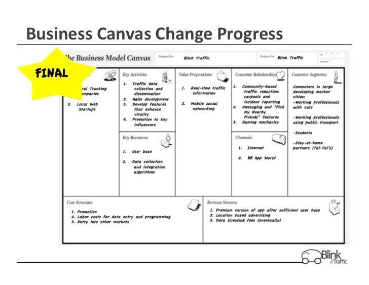 Business Canvas Change Progress   FINAL