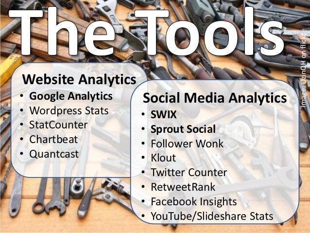 Social Media Analytics Boot Camp