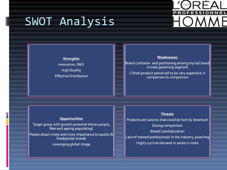 L'Oreal SWOT Analysis