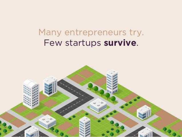 Many entrepreneurs try. Few startups survive.