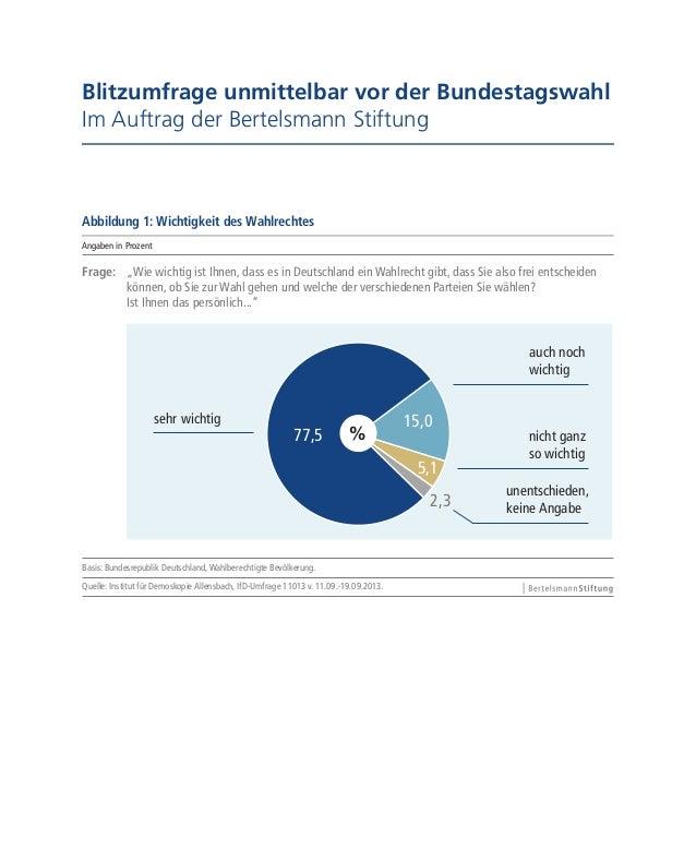 Blitzumfrage unmittelbar vor der Bundestagswahl Im Auftrag der Bertelsmann Stiftung Abbildung 1: Wichtigkeit des Wahlrecht...