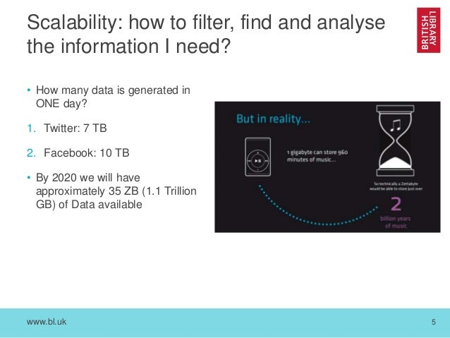 www.bl.uk 5 Scalability: how to filter, find and analyse the information I need? • How many data is generated in ONE day? ...
