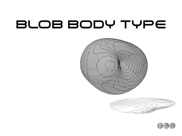 BLOB BODY TYPE