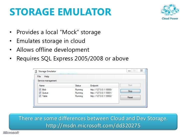 Windows Azure Blob Storage