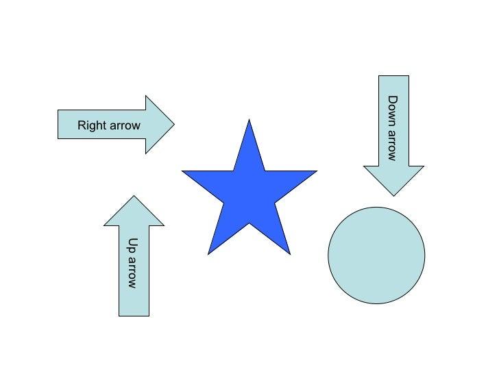 Down arrow   Right arrow   Up arrow