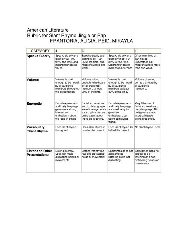Block 1 rubric for songor rapfinalproject 2013