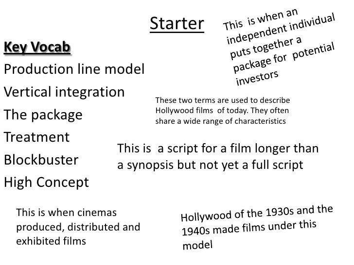 StarterKey VocabProduction line modelVertical integration       These two terms are used to describe                      ...