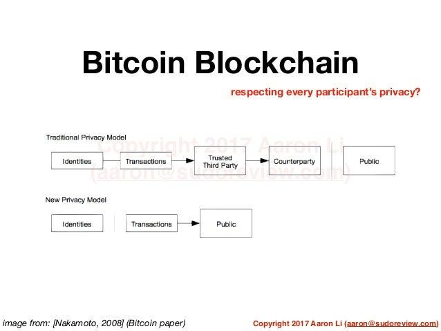 Nakamoto Bitcoin Wallet Ethereum Ico Easy Protocol