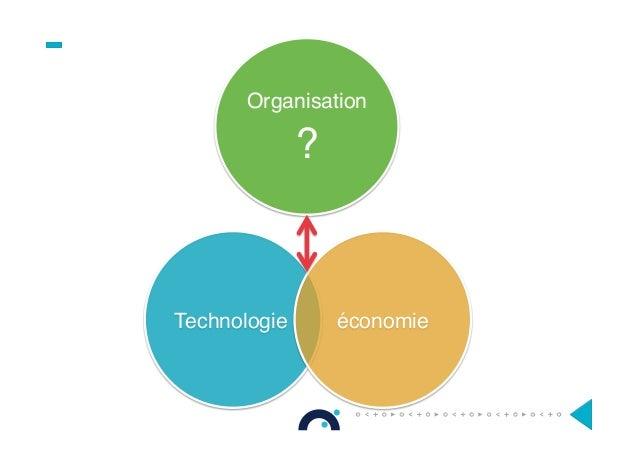 Technologie Organisation ? économie