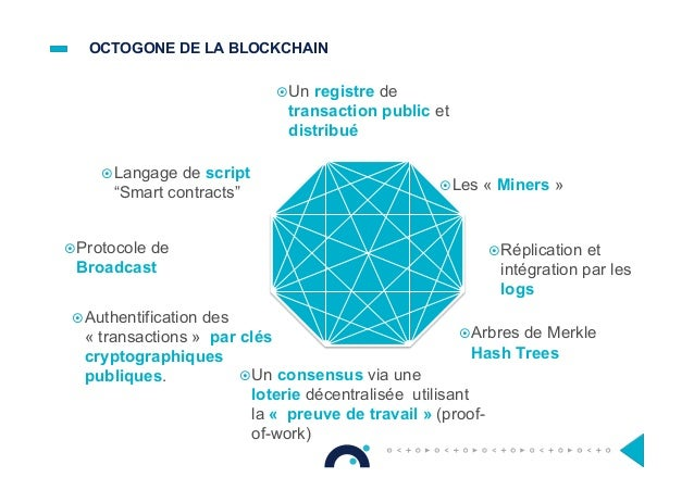 OCTOGONE DE LA BLOCKCHAIN !Un registre de transaction public et distribué !Réplication et intégration par les logs !Arb...