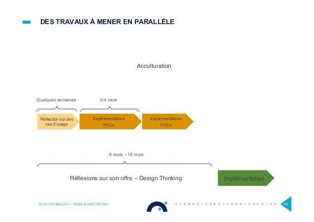 DES TRAVAUX À MENER EN PARALLÈLE OCTO TECHNOLOGY > THERE IS A BETTER WAY 54 Acculturation Réflexions sur son offre – Design...