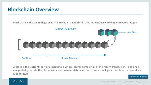 BlockChain Tutorial | Getting Started With BlockChain