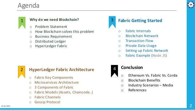 Blockchain HyperLedger Fabric Internals - Clavent Slide 2