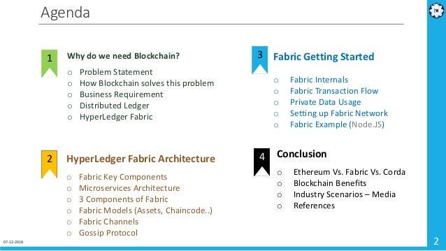 Blockchain Intro to Hyperledger Fabric  Slide 2