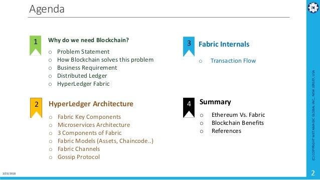 Blockchain - HyperLedger Fabric Slide 2
