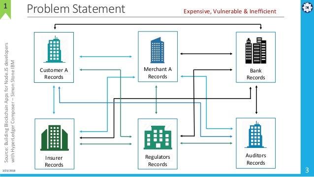 Blockchain - HyperLedger Fabric Slide 3