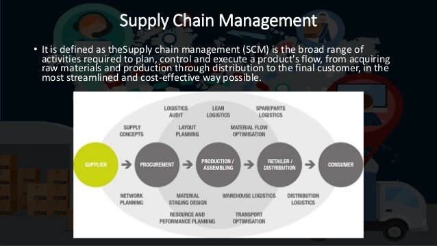 Technology Management Image: The Future Of Supply Chain
