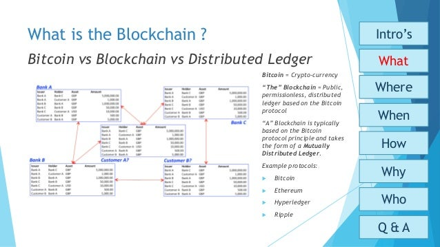 Distributed Ledger Based On The Bitcoin Protocol 8 What Is Blockchain