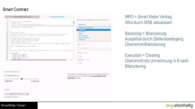 blog.stromhaltig Smart Contract MPO = Smart Meter Vertrag Wird durch MSB aktualisiert Balancing = Bilanzierung Ausgelöst d...