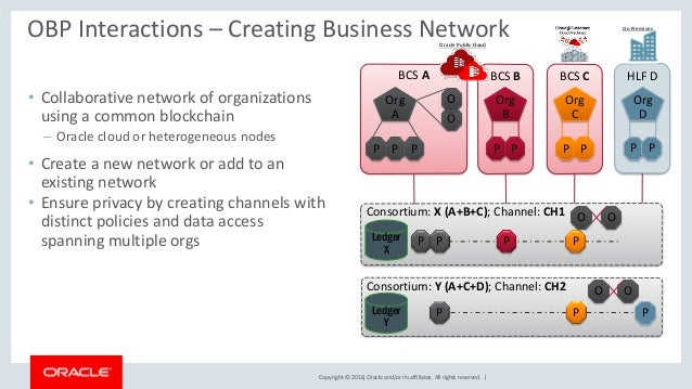 Copyright © 2018, Oracle and/or its affiliates. All rights reserved. | Ledger X • Collaborative network of organizations u...