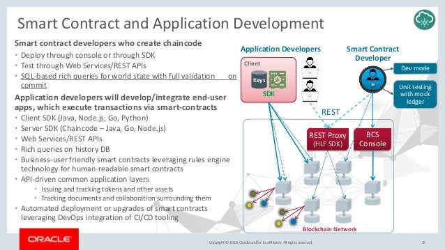 Copyright © 2018, Oracle and/or its affiliates. All rights reserved. Smart contract developers who create chaincode • Depl...