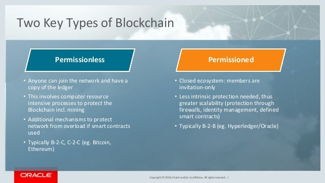 Copyright © 2018, Oracle and/or its affiliates. All rights reserved. | Two Key Types of Blockchain PermissionedPermissionl...