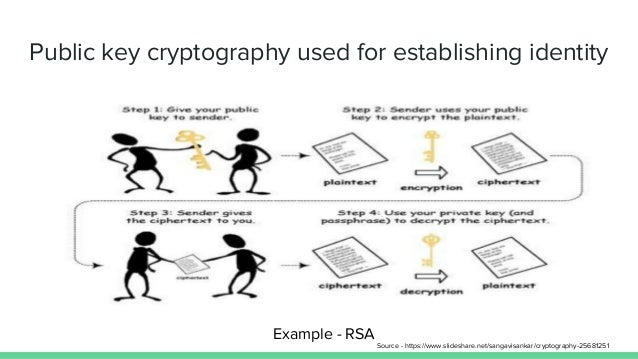 Blockchain Bitcoin Crypto Assets Initial Coin Offer Workshop