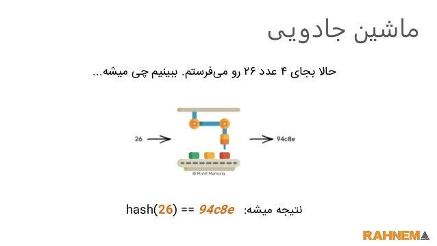 جادویی ماشین حاالبجای۴عدد۲۶فرستمیروم.ببینیمچیمیشه... نتیجهمیشه:hash(26) == 94c8e