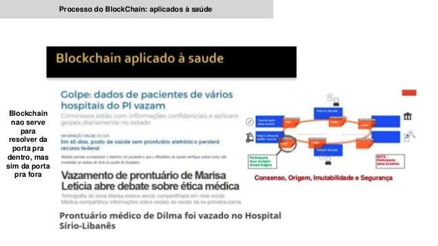 Blockchain nao serve para resolver da porta pra dentro, mas sim da porta pra fora Processo do BlockChain: aplicados à saúde