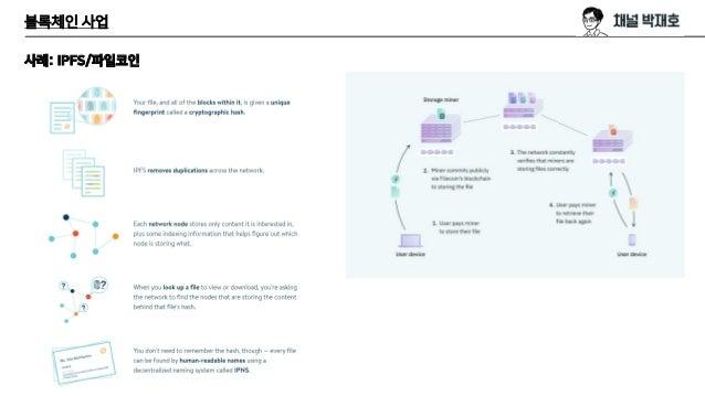 블록체인 사업 사례: IPFS/파일코인
