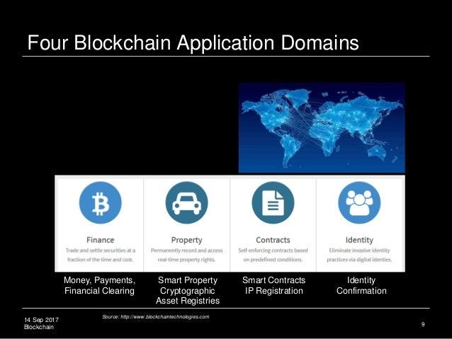 14 Sep 2017 Blockchain Four Blockchain Application Domains 9 Source: http://www.blockchaintechnologies.com Smart Property ...