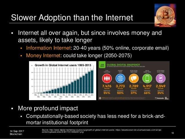 14 Sep 2017 Blockchain Slower Adoption than the Internet 10 Source: http://www.digital-marketing-course.org/growth-of-glob...