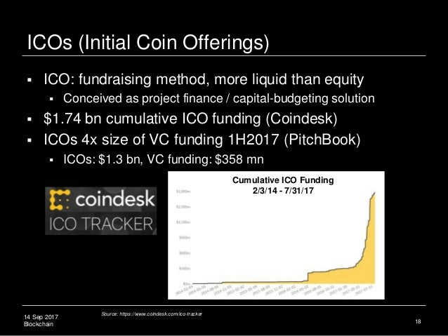14 Sep 2017 Blockchain ICOs (Initial Coin Offerings)  ICO: fundraising method, more liquid than equity  Conceived as pro...