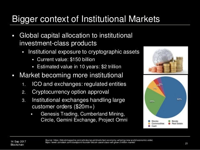 14 Sep 2017 Blockchain Bigger context of Institutional Markets  Global capital allocation to institutional investment-cla...