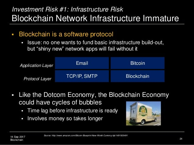 14 Sep 2017 Blockchain  Blockchain is a software protocol  Issue: no one wants to fund basic infrastructure build-out, b...