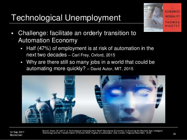 14 Sep 2017 Blockchain Technological Unemployment  Challenge: facilitate an orderly transition to Automation Economy  Ha...