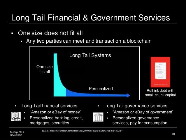 14 Sep 2017 Blockchain Long Tail Financial & Government Services  One size does not fit all  Any two parties can meet an...