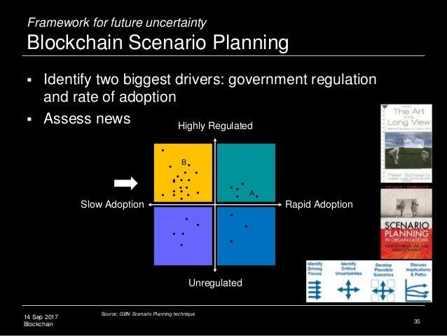14 Sep 2017 Blockchain Framework for future uncertainty Blockchain Scenario Planning  Identify two biggest drivers: gover...