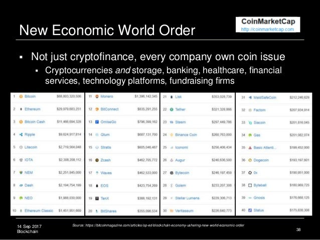 14 Sep 2017 Blockchain New Economic World Order 38 Source: https://bitcoinmagazine.com/articles/op-ed-blockchain-economy-u...