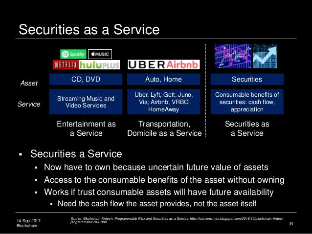 14 Sep 2017 Blockchain Securities as a Service 39 Source: Blockchain Fintech: Programmable Risk and Securities as a Servic...
