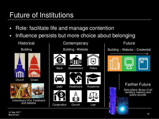 14 Sep 2017 Blockchain Future of Institutions 40 Historical Contemporary Future Church Crown DMV Law Bank Government Polic...