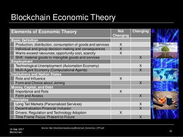 14 Sep 2017 Blockchain Blockchain Economic Theory 43 Elements of Economic Theory Not Changing Changing Basic Definition Pr...