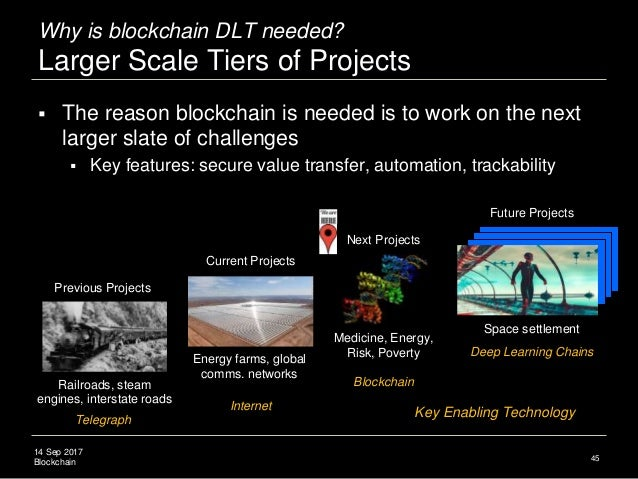 14 Sep 2017 Blockchain Why is blockchain DLT needed? Larger Scale Tiers of Projects  The reason blockchain is needed is t...