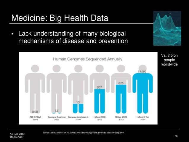 14 Sep 2017 Blockchain Medicine: Big Health Data 46 Source: https://www.illumina.com/science/technology/next-generation-se...