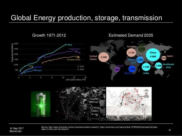 14 Sep 2017 Blockchain Global Energy production, storage, transmission 47 Source: http://www.ichorcoal.com/our-business/ma...