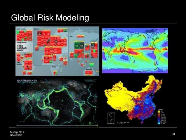 14 Sep 2017 Blockchain Global Risk Modeling 48