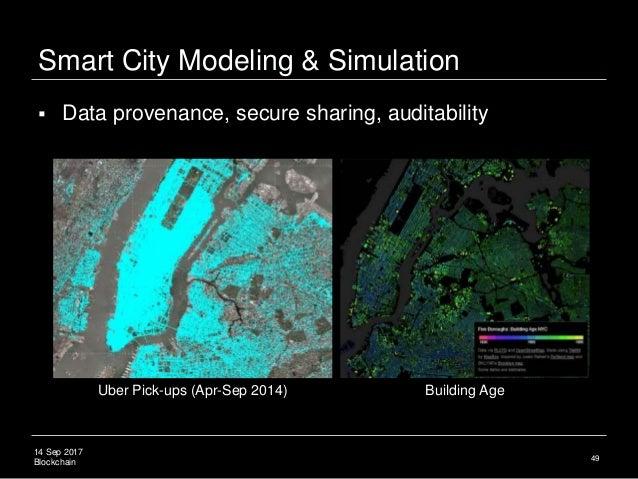 14 Sep 2017 Blockchain Smart City Modeling & Simulation 49 Building AgeUber Pick-ups (Apr-Sep 2014)  Data provenance, sec...